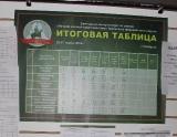 кадеты_44
